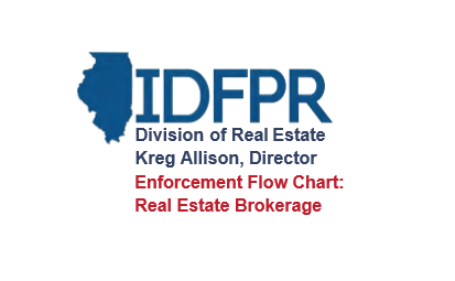 IDFPR Enforcement - Michael V. Favia Defends Licensed Real Estate Brokers